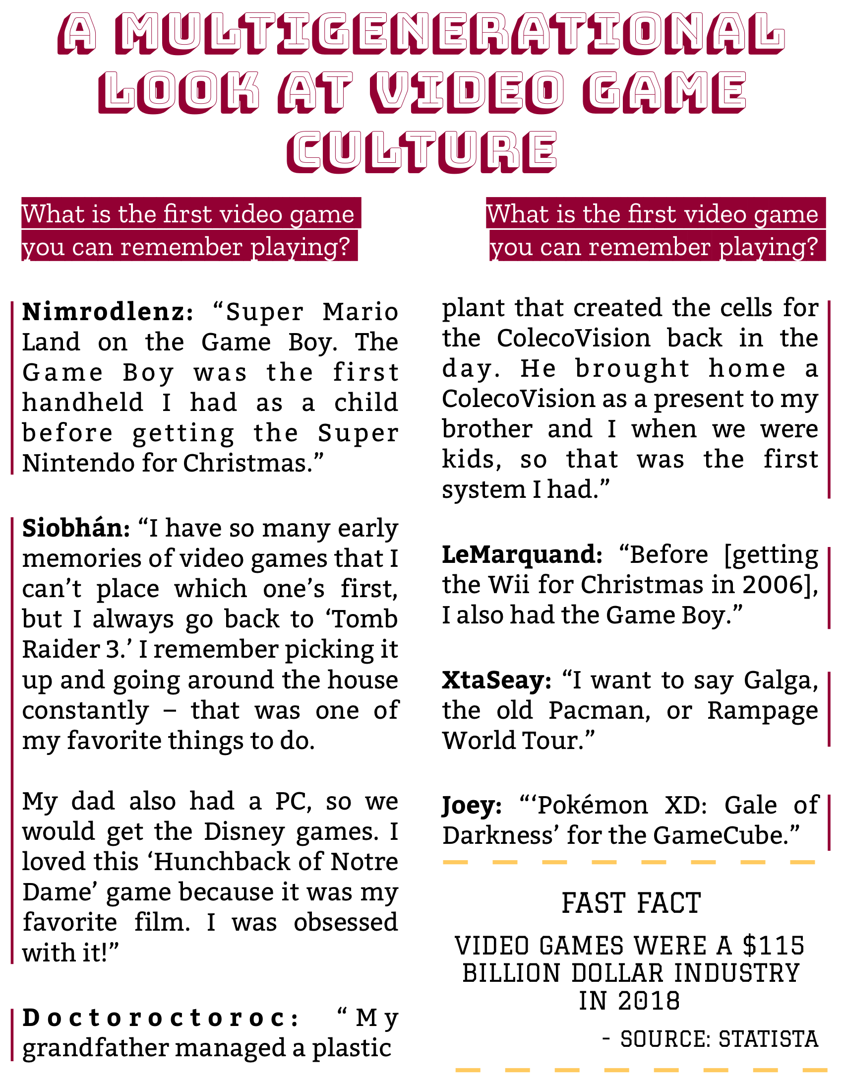 The Burgundy Zine #5: Culture Pg. 88